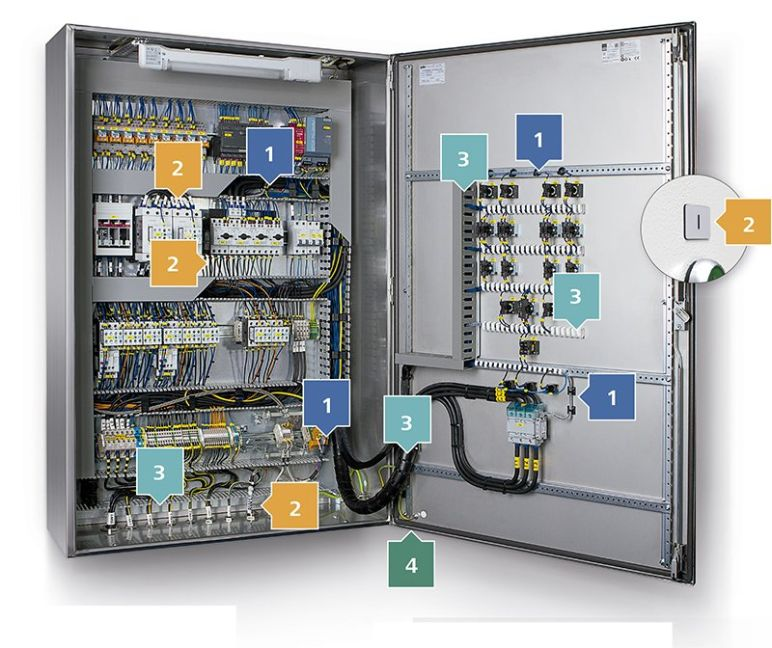 Cable identification in panel building | ermannTyton on capacitor labeling, power supply labeling, safety harness labeling, cable labeling, control panel labeling, hose labeling,