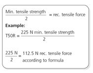 Cable tie tensile strength formula