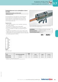Drahthalteklammern zur Befestigung an den Stegen für PVC-Kanäle HTWD ...
