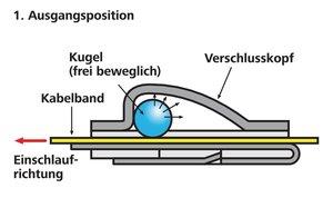 Edelstahlkabelbinder, unbeschichtet, MBT_SS, MBT_HS.