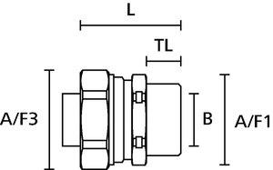 HelaGuard PCS-FMC starre Kompressionsverschraubung.