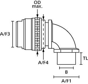 HelaGuard PCSB-90FMC Swivel Compression Fitting.