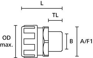 PSR-S rechte koppeling.