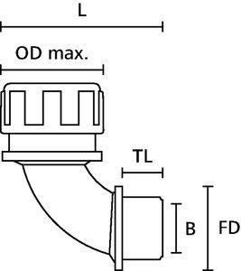 PSR-90 90°-koppeling.