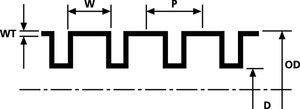 IWS tubi corrugati flessibili