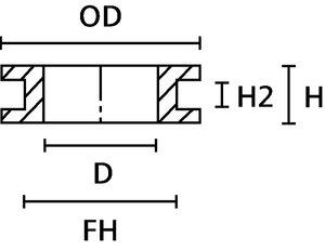 HV1301 bis HV1305